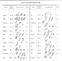 "Alphabet grec. (fichier Commons : ""Greek_Handwriting"") (domaine public) Faulmann Carl († 1894), Vienne, 1880"