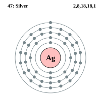 "Argent, élément 47, structure électronique. (fichier Commons : ""Electron_shell_047_Silver.svg"") - licence CC-BY-SA 2.0 (https://creativecommons.org/licenses/by-sa/2.0/) Pumbaa, 2006"