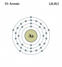 "Arsenic, structure. (fichier Commons : ""Electron_shell_033_Arsenic.svg"") - licence CC-BY-SA 2.0 (https://creativecommons.org/licenses/by-sa/2.0/) Pumbaa, 2006"