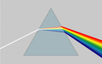 "Couleurs du spectre lumineux (de l'arc en ciel) obtenues par dispersion de la lumière par un prisme. (fichier Commons : ""Prism_rainbow_schema"") - licence CC-BY-SA 3.0 (https://creativecommons.org/licenses/by-sa/3.0/) Joanjoc, 2005"