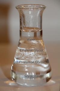 "Couches de glycérine, propylène glycol, éthylène glycol et eau (water) (classés par densité). (fich. Wiki : ""Layers_of_glycerine,_propylene_glycol,_ethylene_glycol_and_water"") - licence CC-BY-SA 3.0 (https://creativecommons.org/licenses/by-sa/3.0/) LHcheM, 2012"