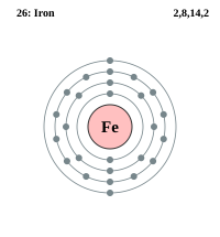"Fer, structure électronique. (fichier Commons : ""Electron_shell_026_Iron.svg"") - licence CC-BY-SA 2.0 (https://creativecommons.org/licenses/by-sa/2.0/) Pumbaa (dérivé de Greg Robson), 2006"