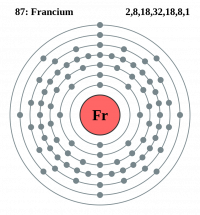 "Francium, structure. (fichier Commons : ""Electron_shell_087_Francium.svg"") (domaine public) Pumbaa, 2006"