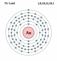 "Or, structure. (fichier Wikimedia Commons : ""Electron_shell_079_Gold.svg"") - licence CC-BY-SA 2.0 (https://creativecommons.org/licenses/by-sa/2.0//deed.fr) Pumbaa, 2006"