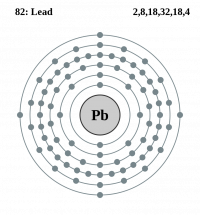 "Plomb, structure. (fichier Wikimedia Commons : ""Electron_shell_082_Lead.svg"") - licence CC-BY-SA 2.0 (https://creativecommons.org/licenses/by-sa/2.0/) Pumbaa, 2006"