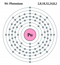 "Plutonium, structure. (fichier Wikimedia Commons : ""Electron_shell_094_Plutonium.svg"") - licence CC-BY-SA 2.0 (https://creativecommons.org/licenses/by-sa/2.0/) Pumbaa, 2006"