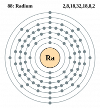 "Radium, structure. (fichier Wikimedia Commons : ""Electron_shell_088_Radium.svg"") - licence CC-BY-SA 2.0 (https://creativecommons.org/licenses/by-sa/2.0/) Robson Greg et Pumbaa, 2006"