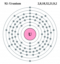 "Uranium, structure. (fichier Wikimedia Commons : ""Electron_shell_092_Uranium.svg"") - licence CC-BY-SA 2.0 (https://creativecommons.org/licenses/by-sa/2.0//deed.fr) Pumbaa et Robson Greg, 2006"
